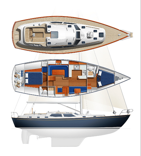 Rustler Yachts 44 - layout.png